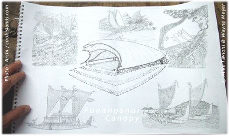 >>> architect collage: Boats, Sails, Canopy - photo Archi © cookislands.com  - click to enlarge